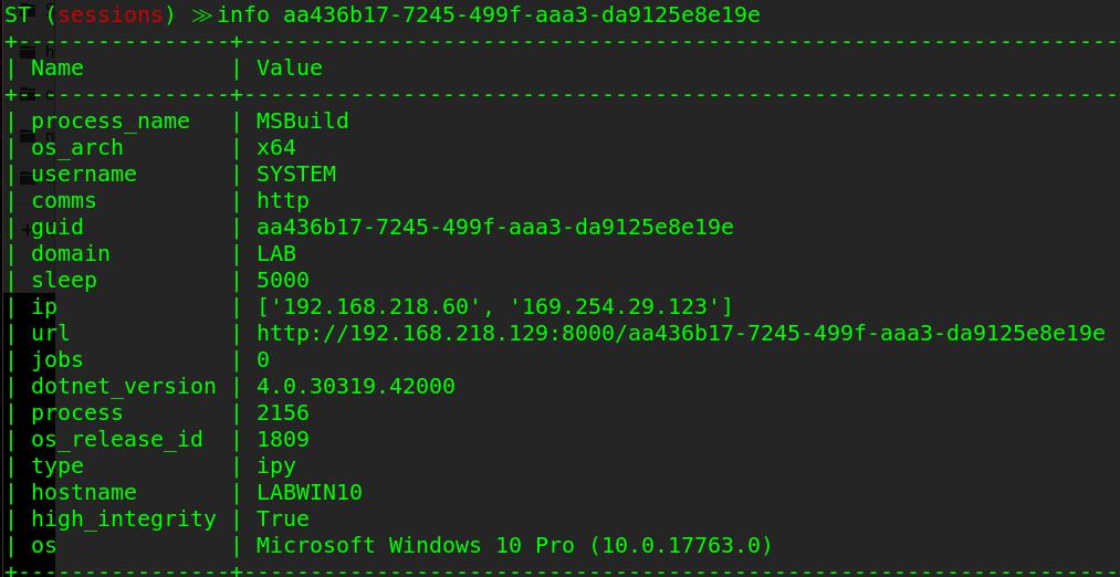 Penetration Testing Active Directory, Part II – root@Hausec